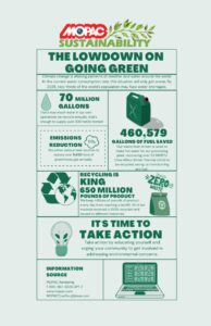 MOPAC Infographic on tank specs and sustainability facts